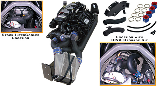 RIVA Sea-Doo 255hp OEM Intercooler Upgrade Kit