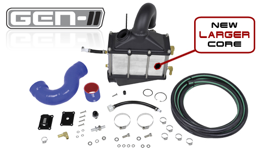 RIVA Yamaha FZ & FX SHO GEN-2 Power Cooler Kit