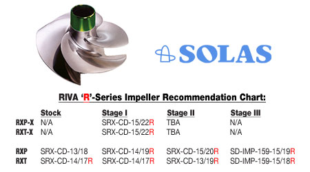 RIVA/Solas Sea-Doo Concord 15/19R Impeller 09 & newer